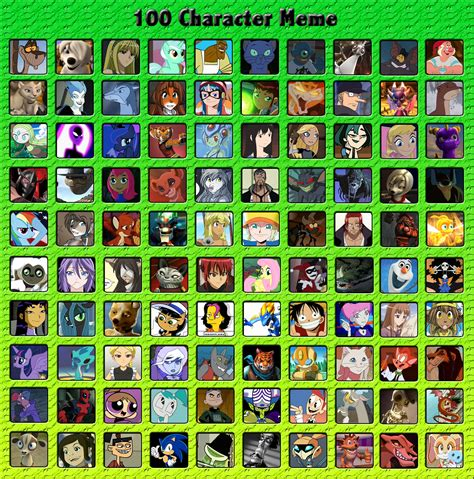 Character Memes - 100 character meme by moheart7 on deviantart