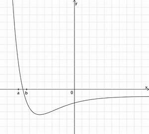 Umkehrfunktion Berechnen : mathematik abitur bayern 2014 aufgaben l sungen mathelike ~ Themetempest.com Abrechnung