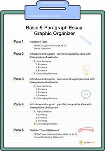 How To Write A 5 Paragraph Essay  Topics  Outline  Examples