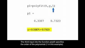 Using The Polyfit And Polval Functions In Matlab
