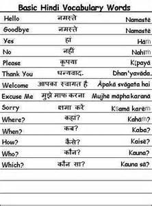 Basic Hindi Vocabulary Words - Learn Hindi Importance of