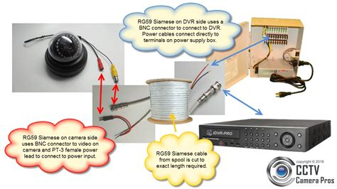 cctv camera  switching  night mode top solutions