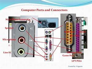 Computer Ports And Connectors