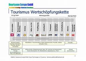 Taxikosten Berechnen Berlin : duden ta xi fahrt rechtschreibung bedeutung definition ~ Themetempest.com Abrechnung