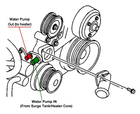 2000 Chevy Suburban Heater Diagram by 2000 Chevy Silverado No Heat Line From Water Is