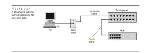 Patch Panel Archives Fiber Optic Componentsfiber