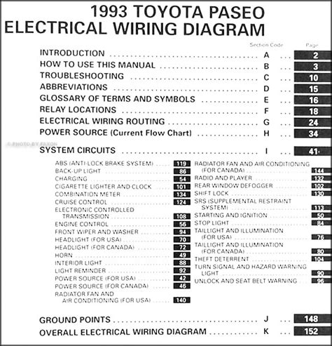 Toyota Paseo Electrical Wiring Diagram Manual New