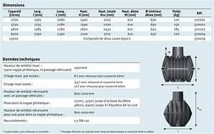 Cuve Eau De Pluie Enterrée : cuve de r tention platine de 1500l 7500l ~ Edinachiropracticcenter.com Idées de Décoration