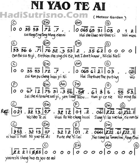 not angka lagu lancang kuning sheet note length line beam placement in numbered musical notation practice