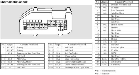 07 Caliber Fuse Diagram by Dodge Caliber Engine Diagram Wiring Diagrams