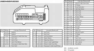 Diagram In Pictures Database  2006 Dodge Caravan Fuse Box