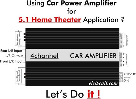 10 best about power lifier on cars surround sound systems and circuit diagram