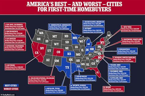 americas   worst cities   time homebuyers