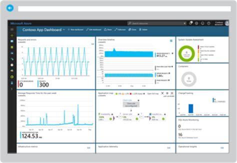 Best Tiling Window Manager 2016 by Microsoft Azure Portal Microsoft Azure