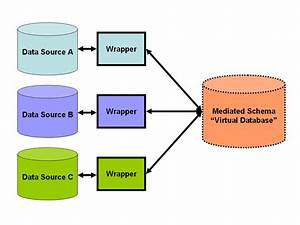 File Dataintegration Png