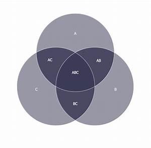 Venn Diagram With 3 Circles Template