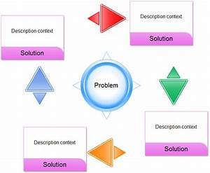 Problem Solution Example