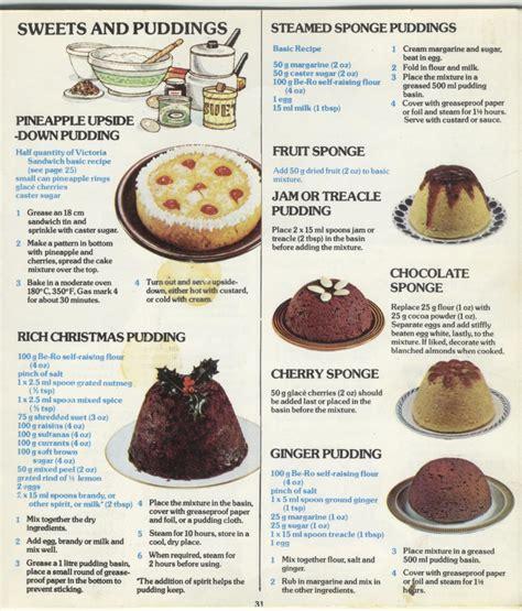 cake recipes  beginners