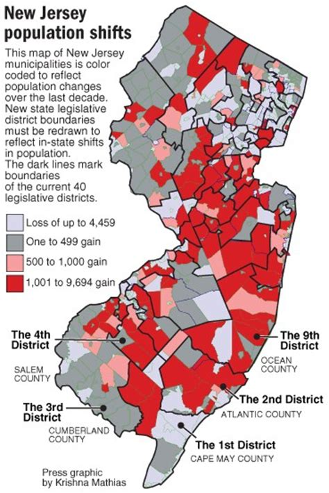 census numbers  lead   jersey moving voting