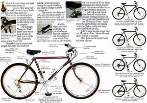1985 Raleigh USA Bicycle Catalogue Page 4