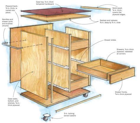 workshop base cabinet plans plans diy