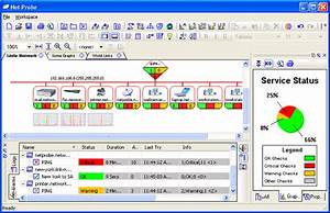9 Best Network Diagram Mapping And Topology Software