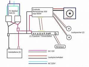 Musikanlage Selber Bauen : plan mobile anlage anlage do it yourself mobile plan ~ A.2002-acura-tl-radio.info Haus und Dekorationen