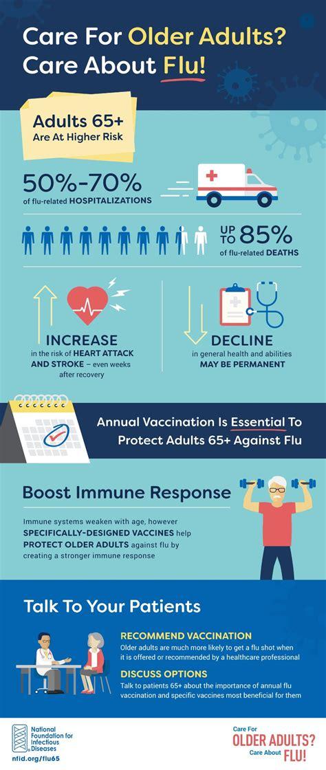 care  older adults care  flu