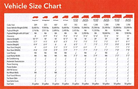 Budget Rent-a-car And Truck Rental