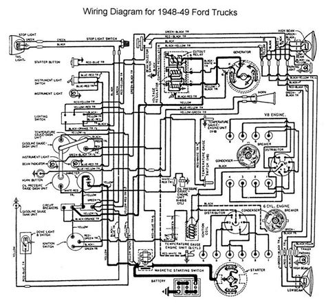 Ford Vin Decoding Page Truck