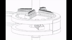 Multiple Hearth Furnace Rabble Arm Model Avi