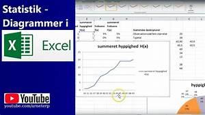 Statistik - Diagrammer I Excel