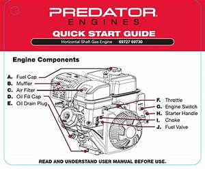 Quick Start Guide For The 69730 6 5 Hp  212cc  Ohv