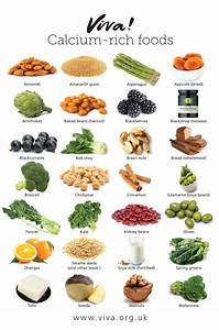 Calcium-rich Foods