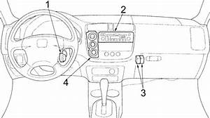 Honda Civic  2001 - 2005  - Fuse Box Diagram