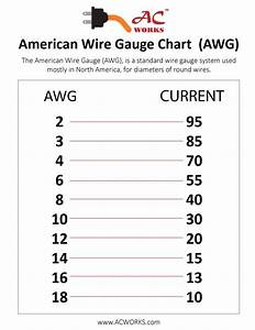 Ac Works U2122 Brand American Wiring Guide Chart  The Awg Is