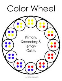 Color Wheel Activity