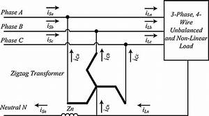 A Zigzag Transformer For Reducing The Neutral Current In