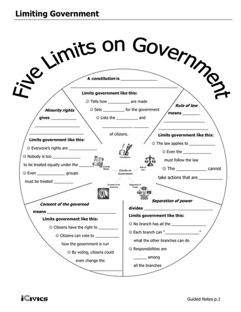 Limiting Government Worksheet The Best Worksheets Image Collection  Download And Share Worksheets