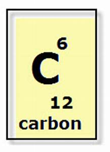 Pics For > Carbon On The Periodic Table