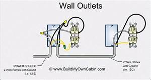 Electrical Wiring
