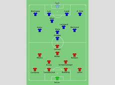Rencontres de la Ligue des champions de l'UEFA 20112012