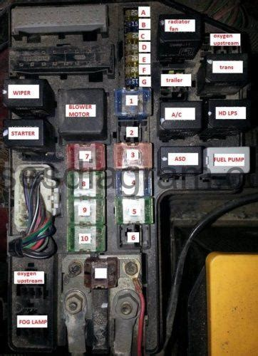 Range Rover Fuse Box Diagram Wiring