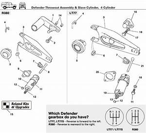 Defender  4 Cylinder  Clutch  Throwout Assembly  U0026 Slave