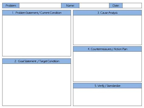 a3 problem solving template free downloads the kaizone