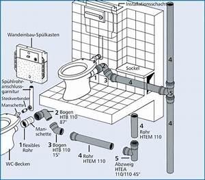 Spülmaschine Und Waschmaschine An Einen Anschluss : entw sserung von waschbecken und wc ~ Michelbontemps.com Haus und Dekorationen