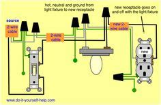 receptacle wiring diagram wiring