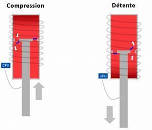 Amortisseur Bose : suspension active et semi active de plus en plus frquentes su ~ Gottalentnigeria.com Avis de Voitures