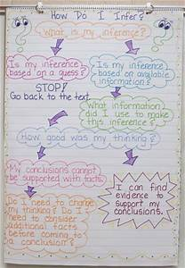 Vocabulary Anchor Chart Language Arts Anchor Charts