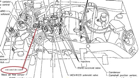 1997 Nissan Altima Wiring Diagram by 1997 Nissan Altima Engine Diagram Wiring Diagram Images
